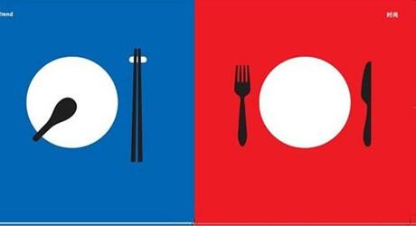 中西方文化差异(2)
