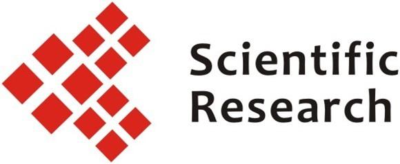 科学研究出版社(Scientific Research Publishing,SPR)主要从事学术会议和出版物的服务。它也致力于专业期刊的促进工作。该公司以其出色的团队及广泛的第三方关系使其出版物为用户带来了极大地满足和方便。 科研出版社作为开放读取(Open Access )的先行者之一,当下总共有 180 多种期刊及配套的电子版本,内容涵盖物理、化学、医学、生物、数学、通信、计算机、电力、能源、工程等领域,已出版文章超过10000篇,多个期刊已被CAS, EBSCO, CAB Abstracts, P